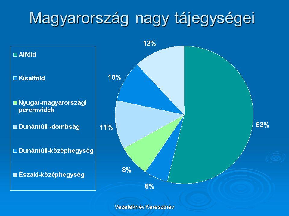 Magyarország nagy tájegységei