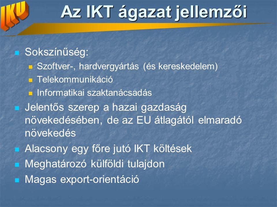 Az IKT ágazat jellemzői