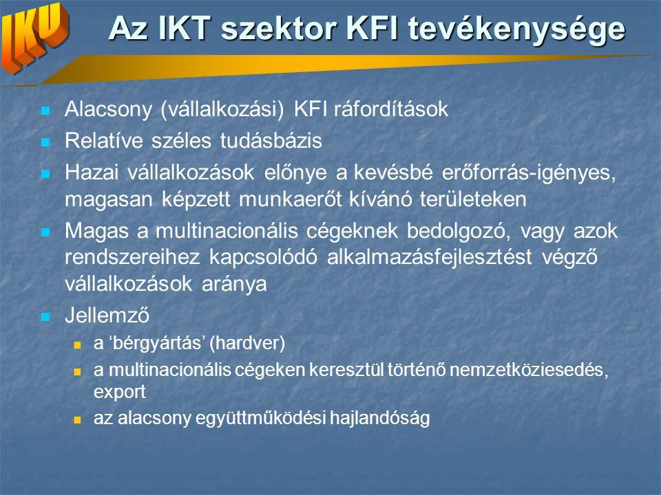 Az IKT szektor KFI tevékenysége