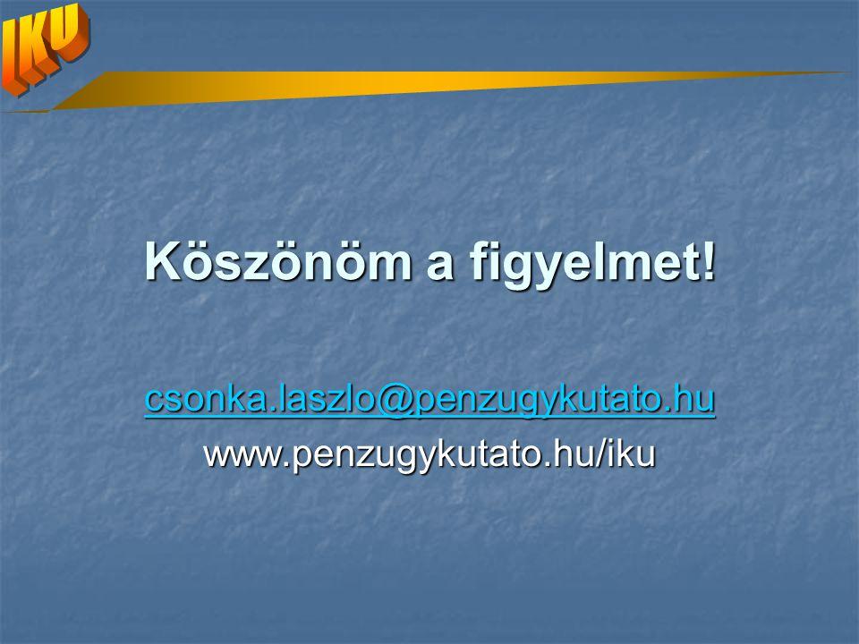 csonka.laszlo@penzugykutato.hu www.penzugykutato.hu/iku