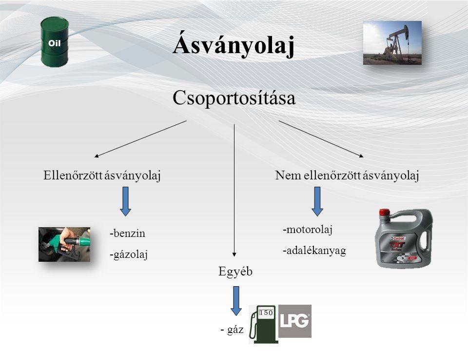 Ásványolaj Csoportosítása Ellenőrzött ásványolaj