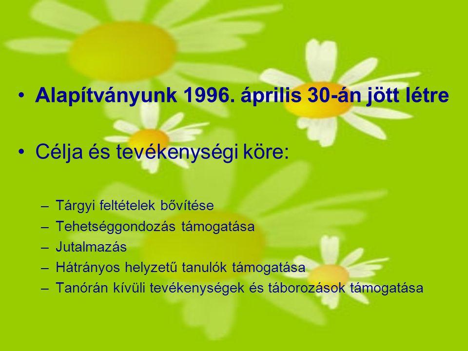 Alapítványunk 1996. április 30-án jött létre