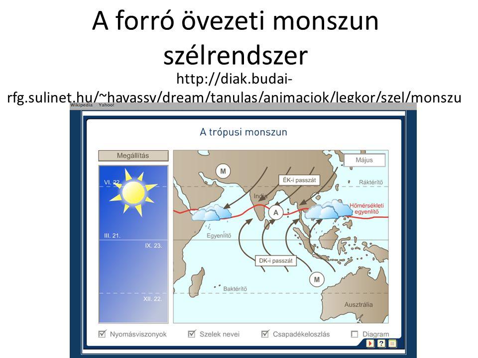 A forró övezeti monszun szélrendszer
