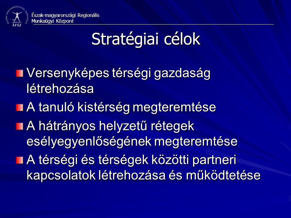 Stratégiai célok Versenyképes térségi gazdaság létrehozása