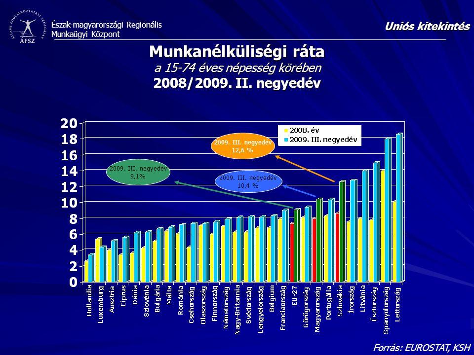 Uniós kitekintés Munkanélküliségi ráta a 15-74 éves népesség körében 2008/2009. II. negyedév. 2009. III. negyedév.