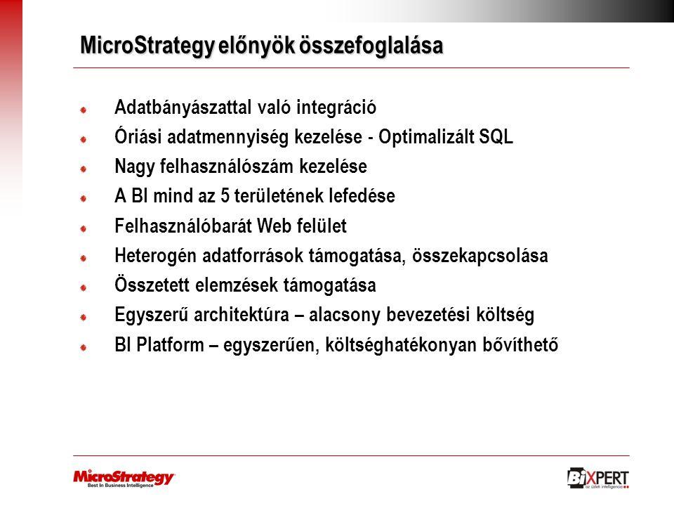 MicroStrategy előnyök összefoglalása