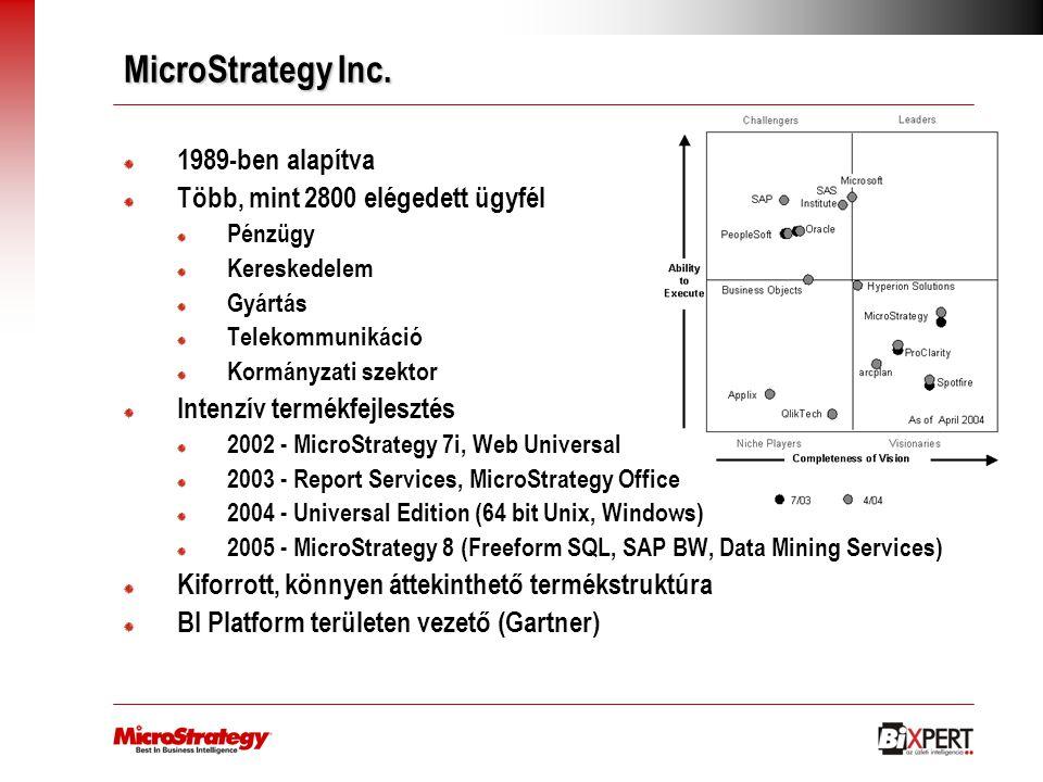 MicroStrategy Inc. 1989-ben alapítva Több, mint 2800 elégedett ügyfél