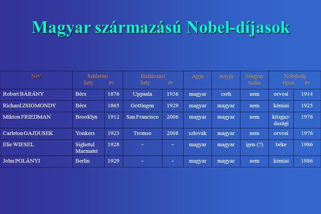 Magyar származású Nobel-díjasok