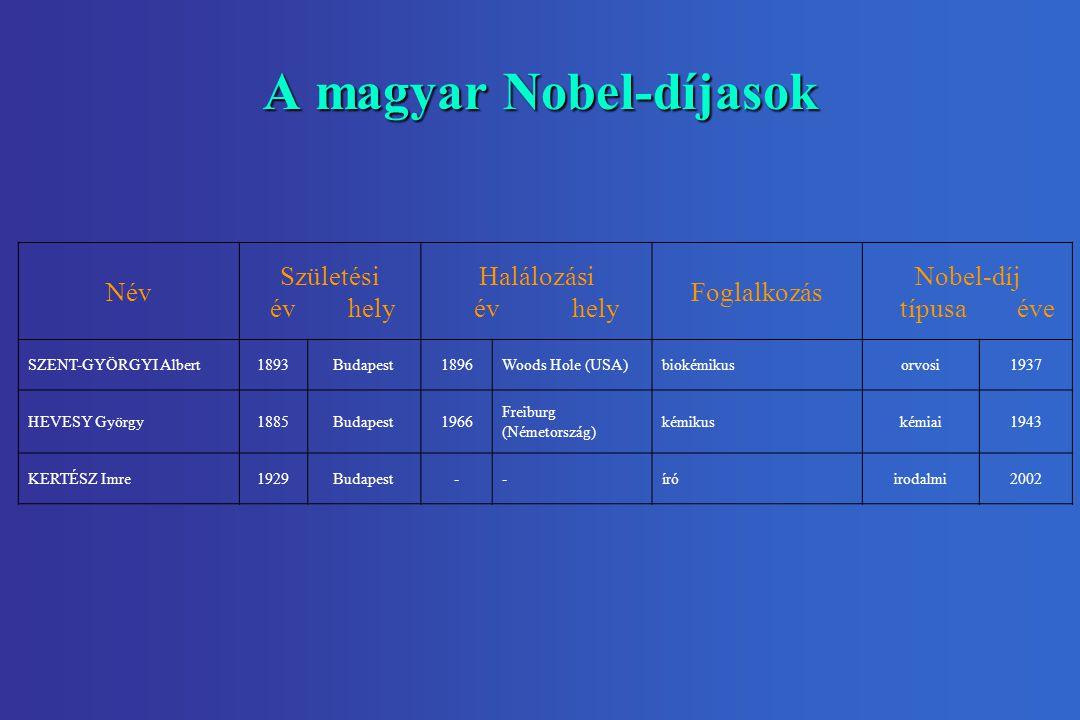 A magyar Nobel-díjasok