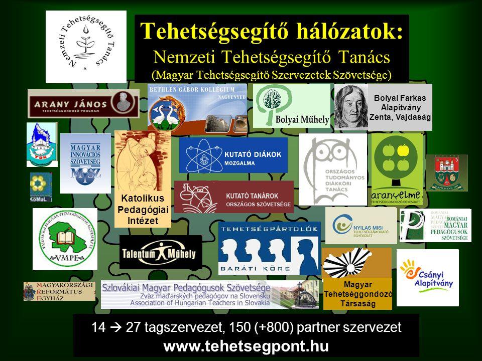 14  27 tagszervezet, 150 (+800) partner szervezet www.tehetsegpont.hu