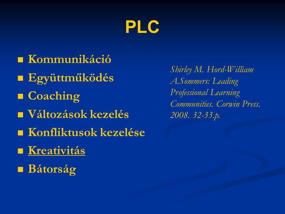PLC Kommunikáció Együttműködés Coaching Változások kezelés