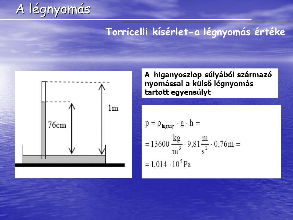 A légnyomás Torricelli kísérlet-a légnyomás értéke