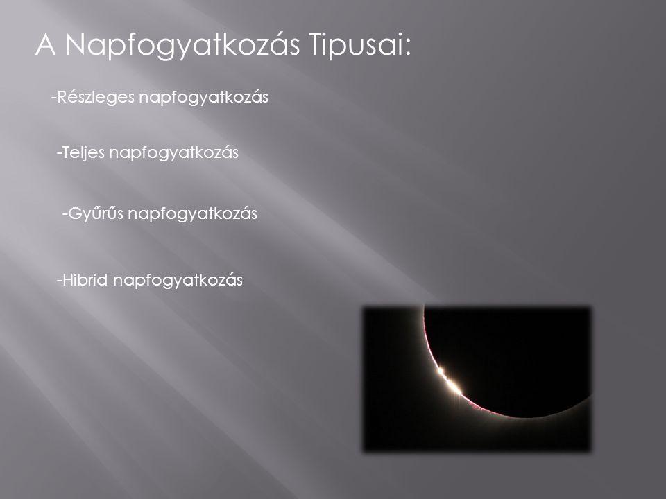 A Napfogyatkozás Tipusai: