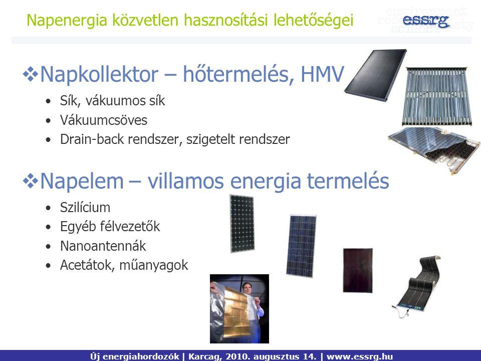 Napenergia közvetlen hasznosítási lehetőségei