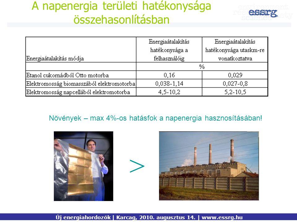 A napenergia területi hatékonysága összehasonlításban