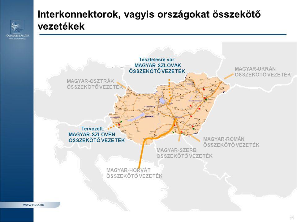 Interkonnektorok, vagyis országokat összekötő vezetékek