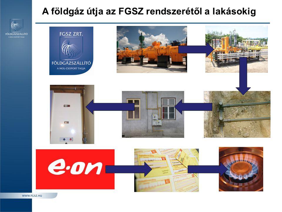 A földgáz útja az FGSZ rendszerétől a lakásokig