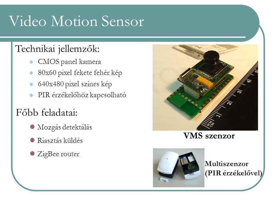 Video Motion Sensor Technikai jellemzők: Főbb feladatai: