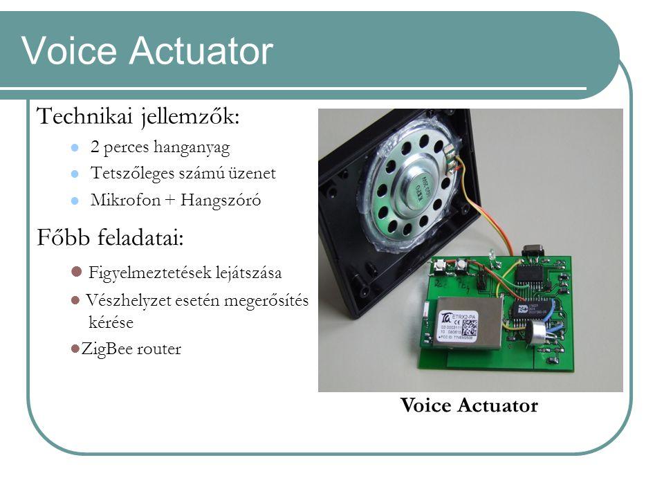Voice Actuator Technikai jellemzők: Főbb feladatai: