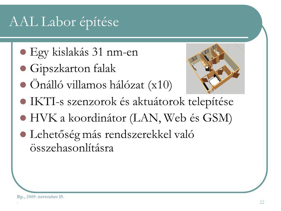 AAL Labor építése Egy kislakás 31 nm-en Gipszkarton falak