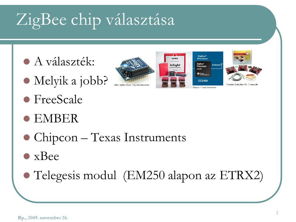 ZigBee chip választása