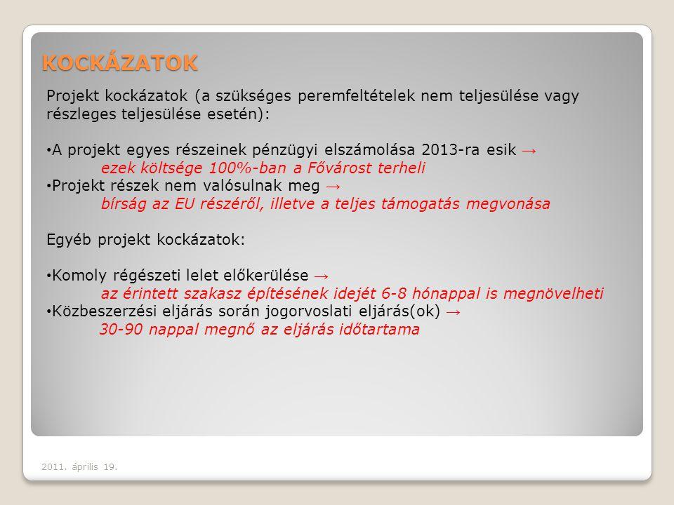 KOCKÁZATOK Projekt kockázatok (a szükséges peremfeltételek nem teljesülése vagy részleges teljesülése esetén):