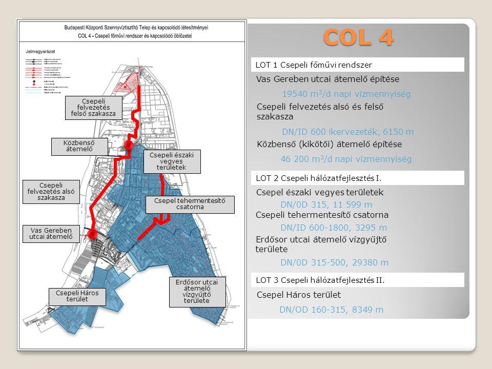 COL 4 Vas Gereben utcai átemelő építése 19540 m3/d napi vízmennyiség