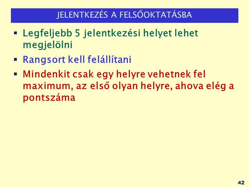 JELENTKEZÉS A FELSŐOKTATÁSBA