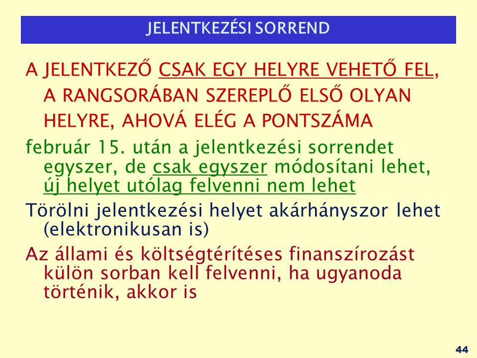 JELENTKEZÉSI SORREND