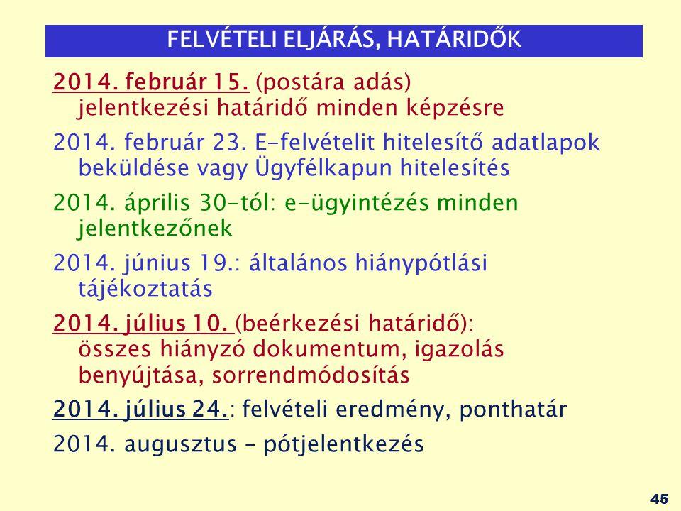 FELVÉTELI ELJÁRÁS, HATÁRIDŐK