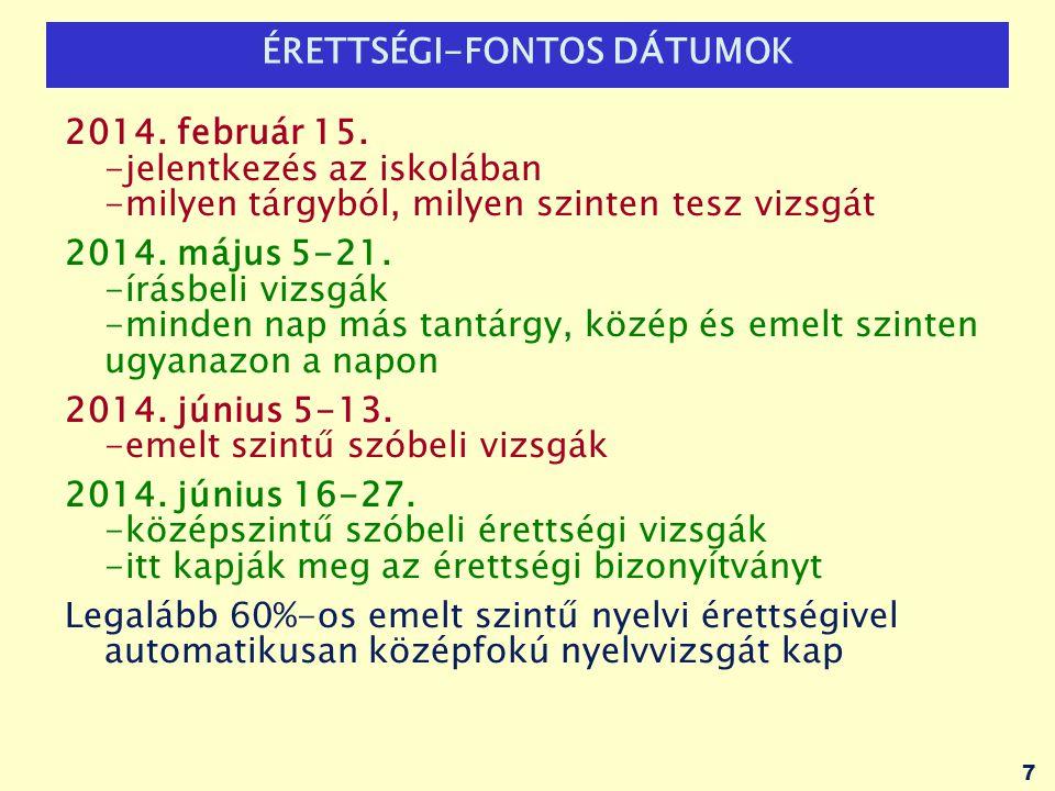 ÉRETTSÉGI-FONTOS DÁTUMOK
