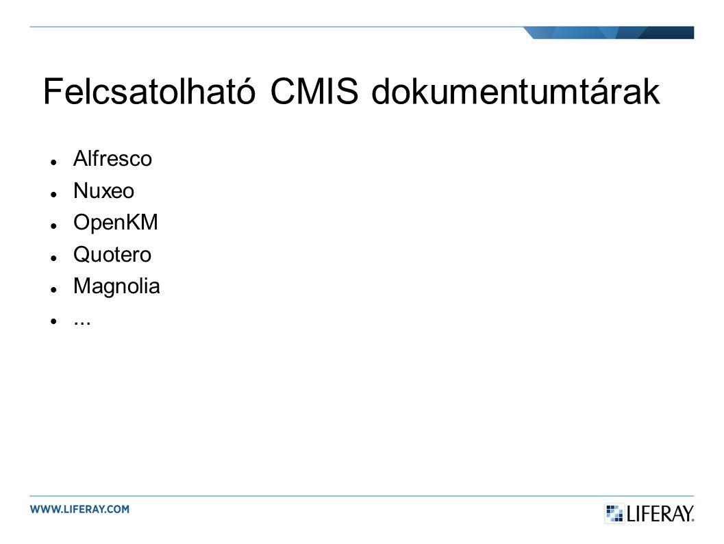 Felcsatolható CMIS dokumentumtárak