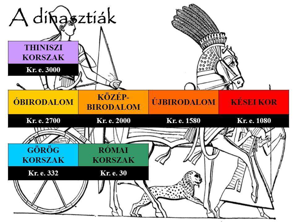A dinasztiák THINISZI KORSZAK ÓBIRODALOM KÖZÉP-BIRODALOM ÚJBIRODALOM