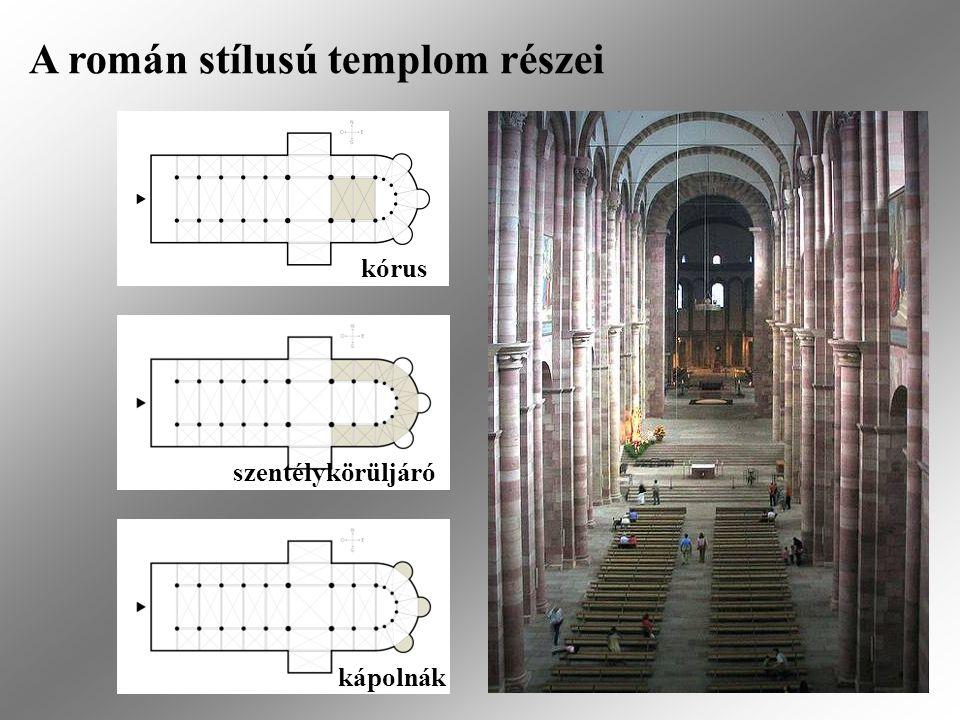 A román stílusú templom részei