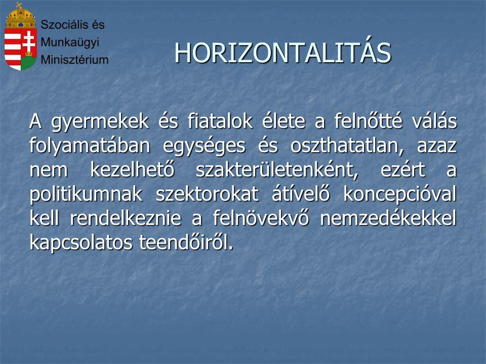 HORIZONTALITÁS
