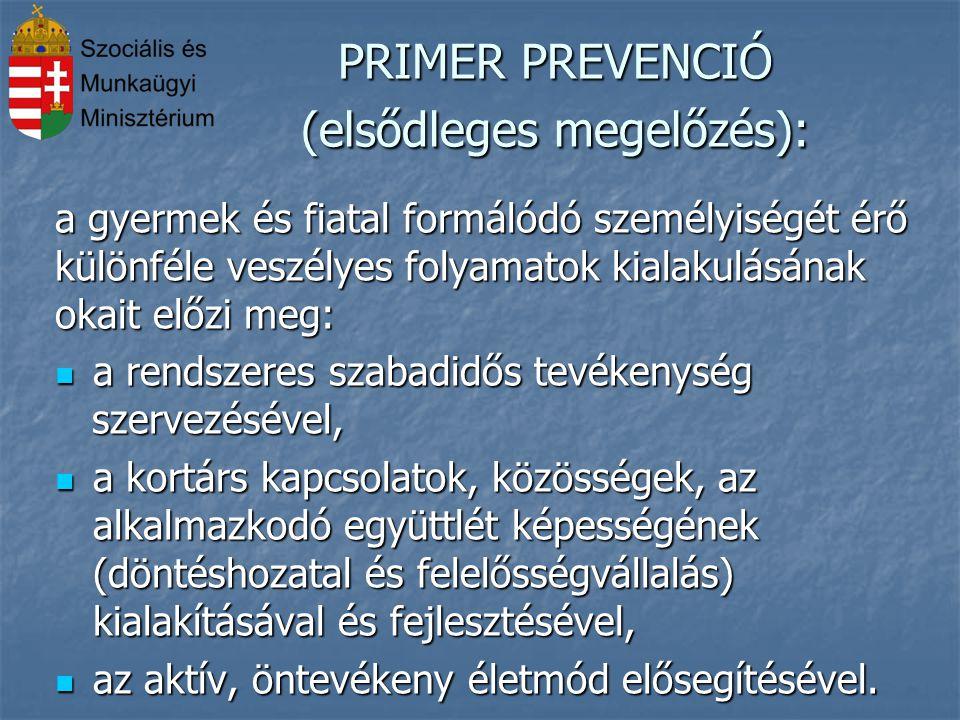 PRIMER PREVENCIÓ (elsődleges megelőzés):