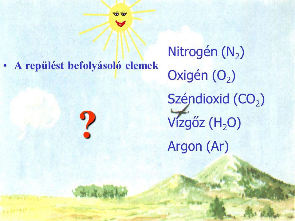 Nitrogén (N2) Oxigén (O2) Széndioxid (CO2) Vízgőz (H2O) Argon (Ar)