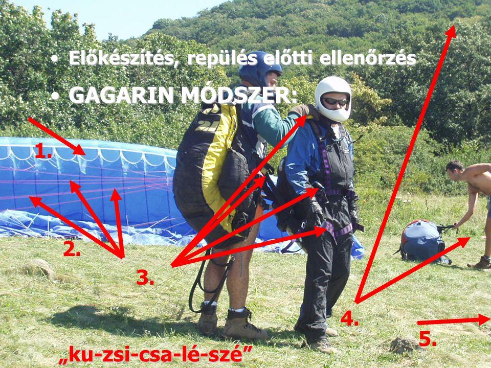 """GAGARIN MÓDSZER: 1. 2. 3. 4. 5. """"ku-zsi-csa-lé-szé"""