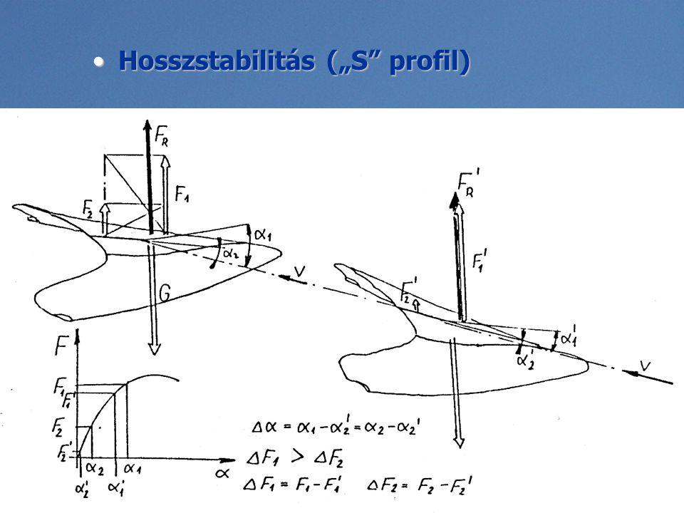 """Hosszstabilitás (""""S profil)"""