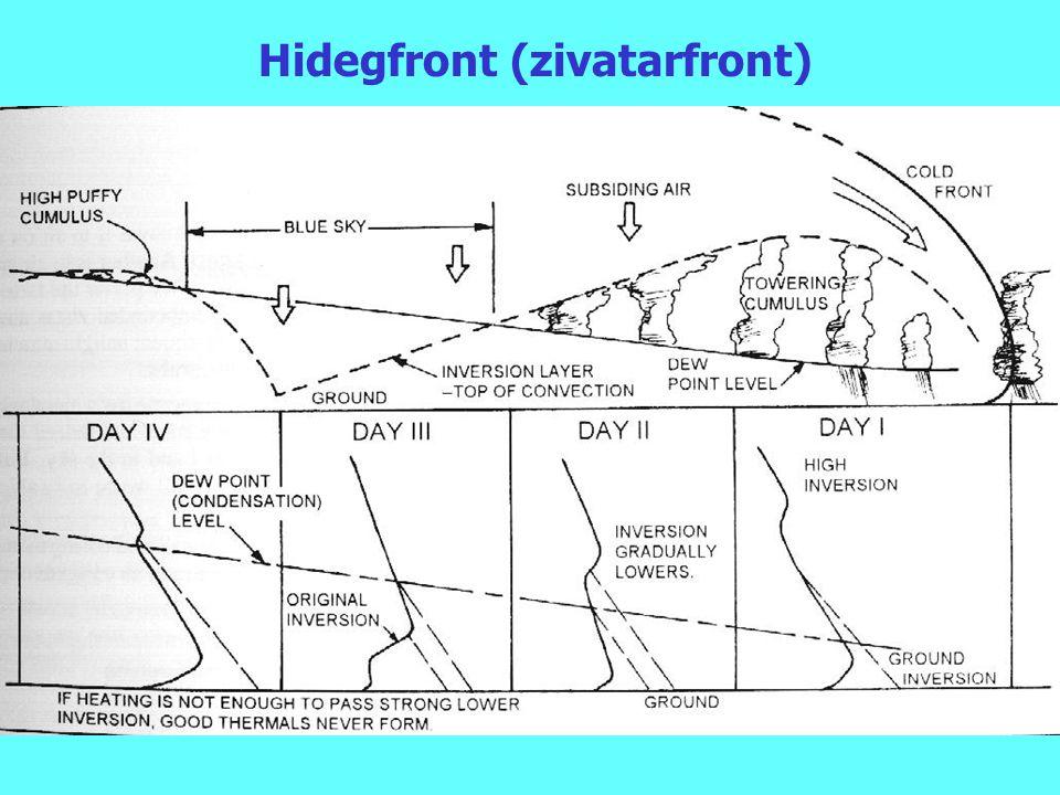 Hidegfront (zivatarfront)