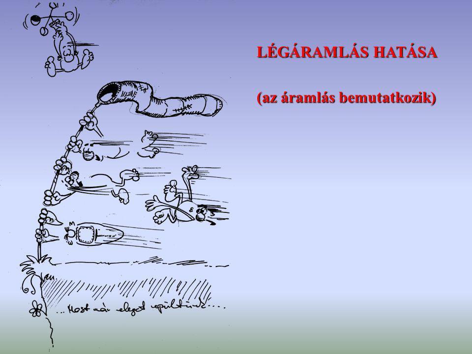 LÉGÁRAMLÁS HATÁSA (az áramlás bemutatkozik)