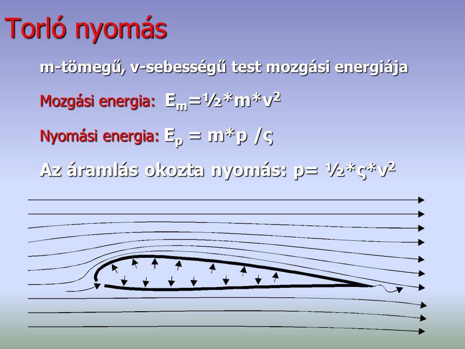 Torló nyomás Az áramlás okozta nyomás: p= ½*ς*v2
