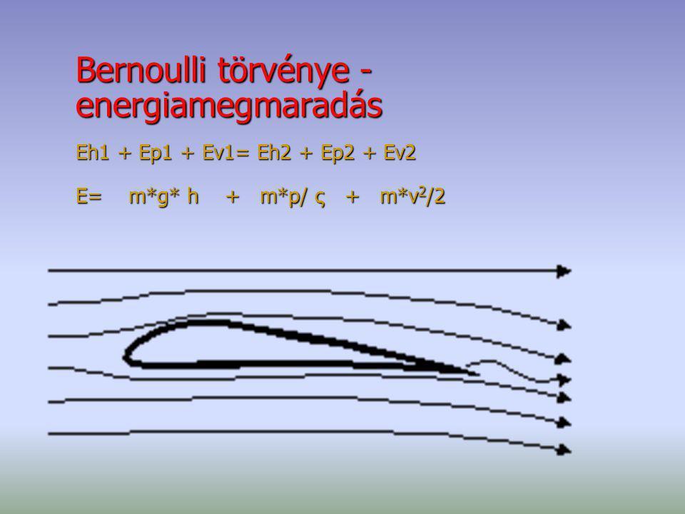 Bernoulli törvénye - energiamegmaradás