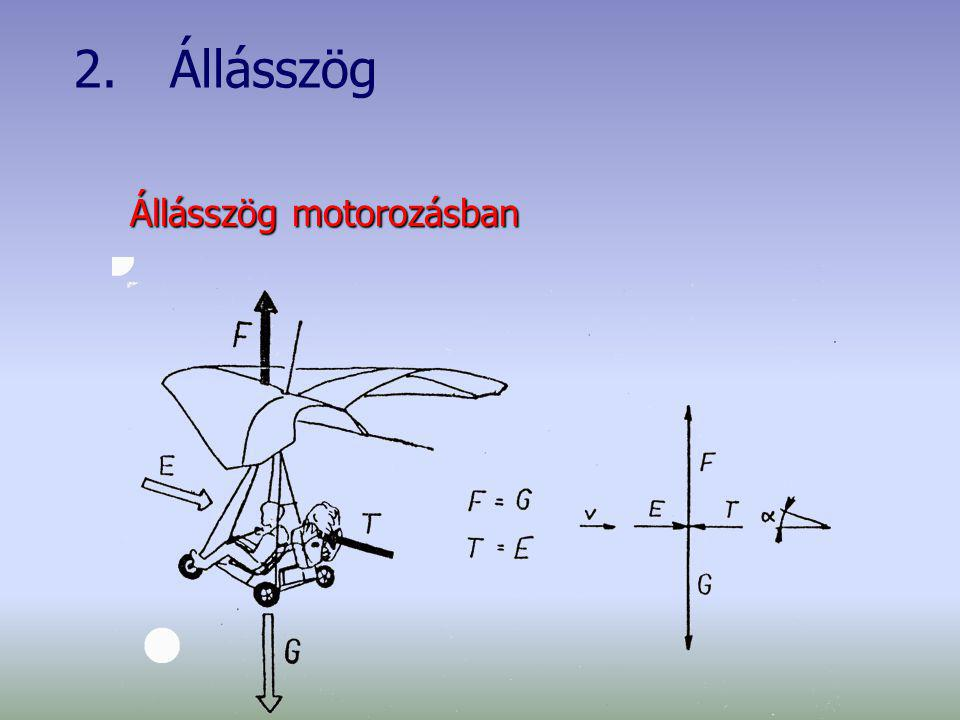 2. Állásszög Állásszög motorozásban