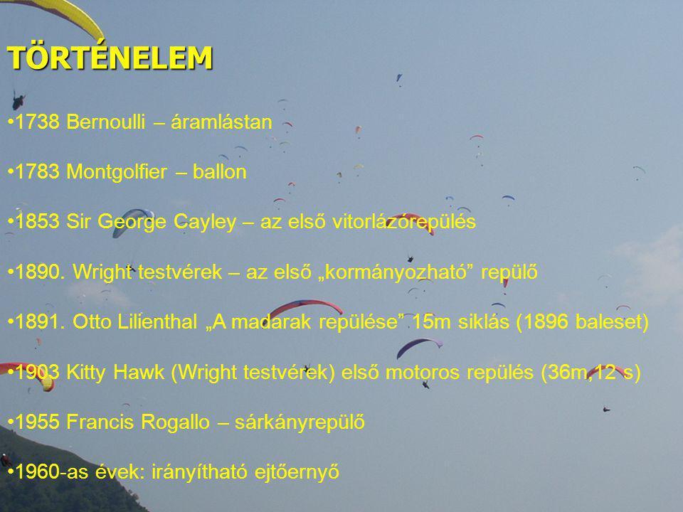 TÖRTÉNELEM 1738 Bernoulli – áramlástan 1783 Montgolfier – ballon