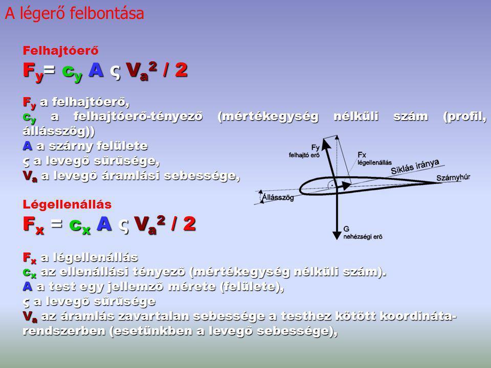 Fy= cy A ς Va2 / 2 Fx = cx A ς Va2 / 2 A légerő felbontása Felhajtóerő