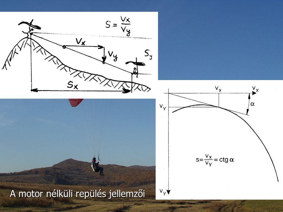 A motor nélküli repülés jellemzői