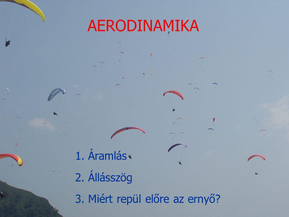 AERODINAMIKA 1. Áramlás 2. Állásszög 3. Miért repül előre az ernyő