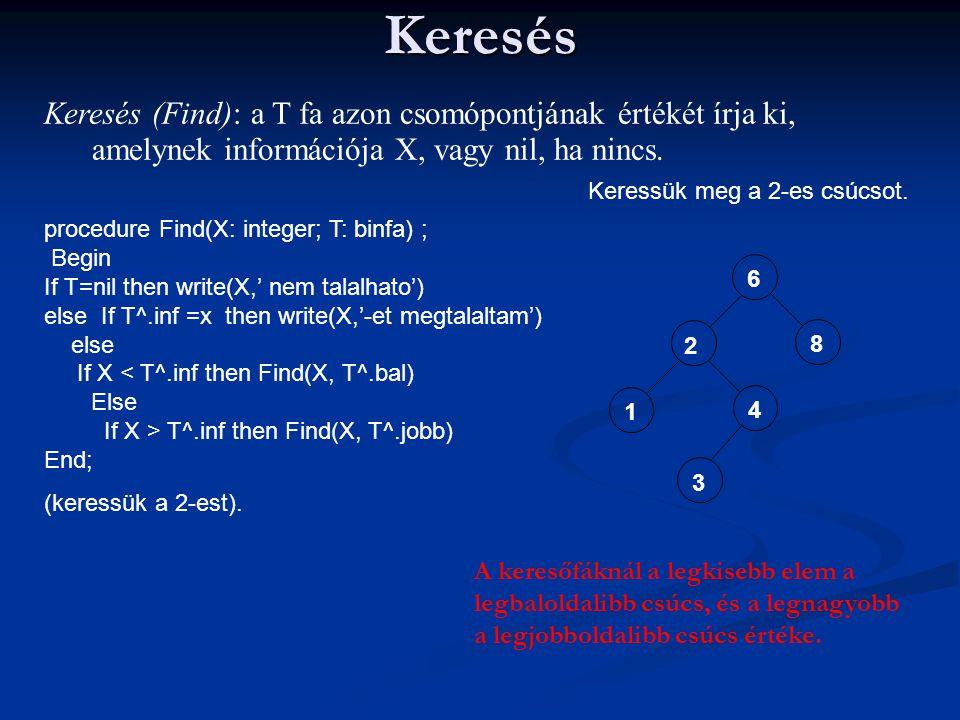 Keresés Keresés (Find): a T fa azon csomópontjának értékét írja ki, amelynek információja X, vagy nil, ha nincs.