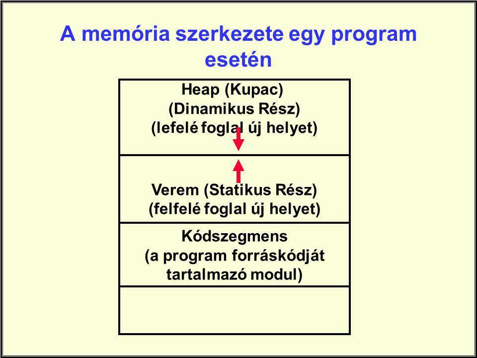 A memória szerkezete egy program esetén